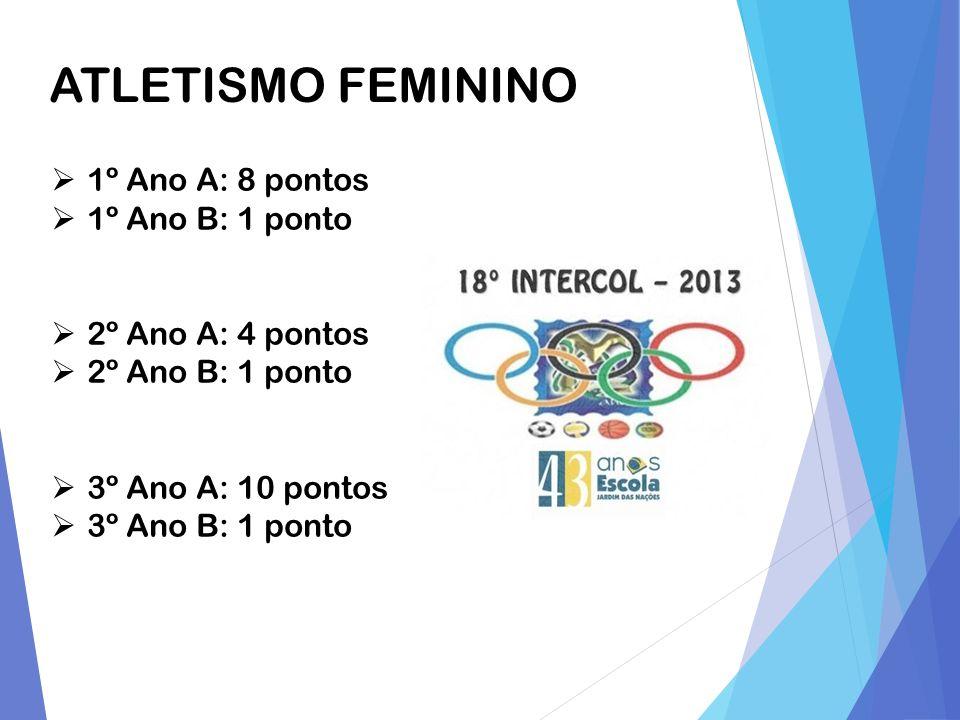 ATLETISMO FEMININO 1º Ano A: 8 pontos 1º Ano B: 1 ponto