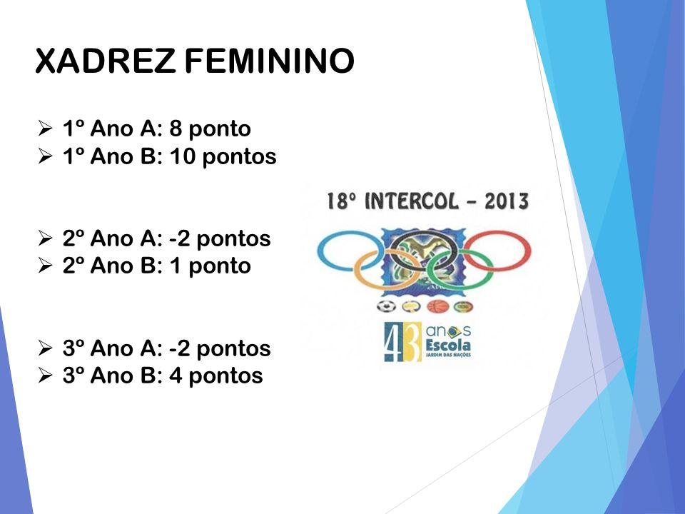 XADREZ FEMININO 1º Ano A: 8 ponto 1º Ano B: 10 pontos