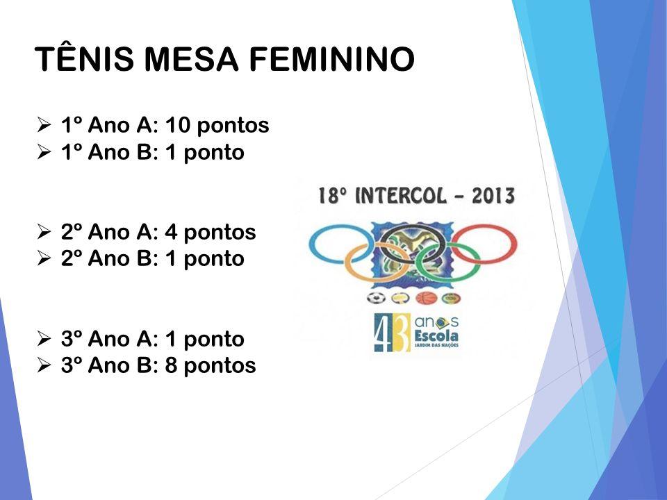 TÊNIS MESA FEMININO 1º Ano A: 10 pontos 1º Ano B: 1 ponto