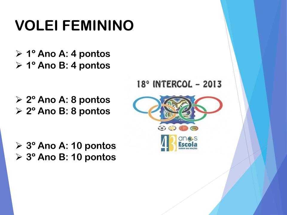 VOLEI FEMININO 1º Ano A: 4 pontos 1º Ano B: 4 pontos