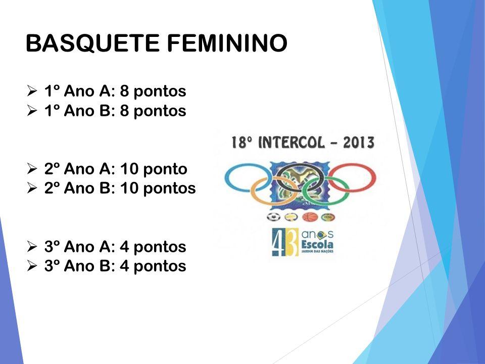 BASQUETE FEMININO 1º Ano A: 8 pontos 1º Ano B: 8 pontos