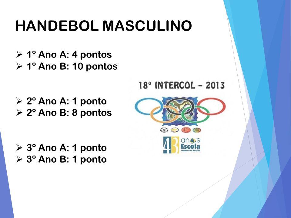 HANDEBOL MASCULINO 1º Ano A: 4 pontos 1º Ano B: 10 pontos