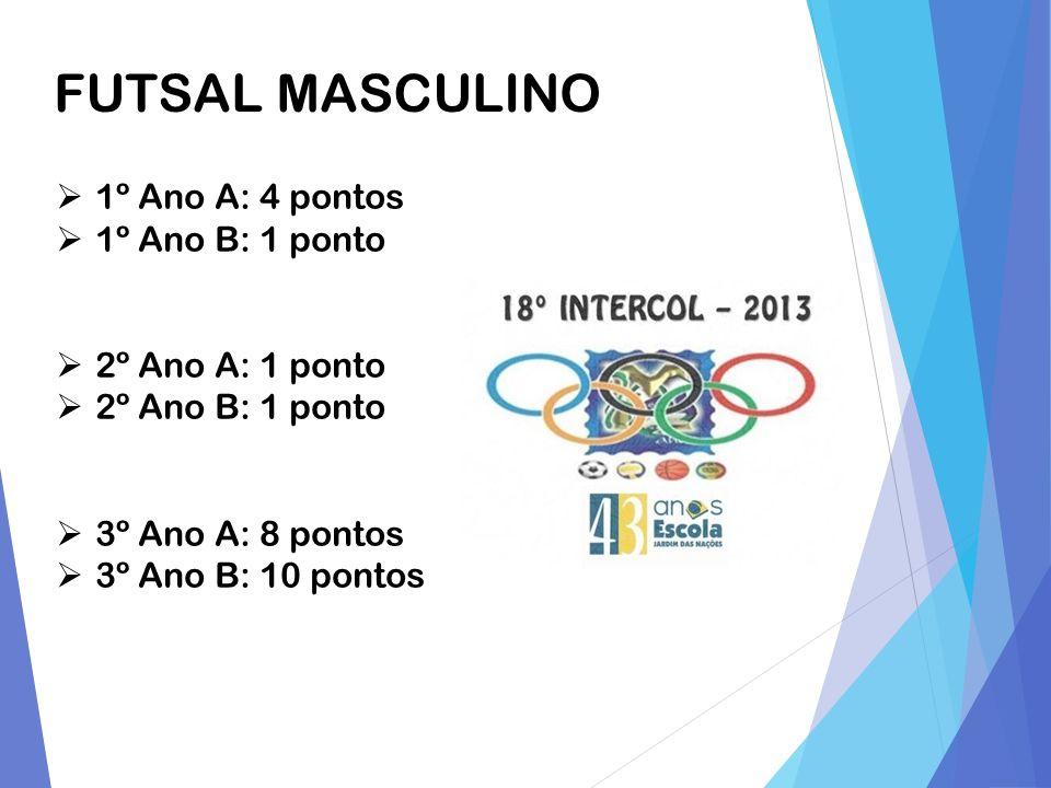 FUTSAL MASCULINO 1º Ano A: 4 pontos 1º Ano B: 1 ponto
