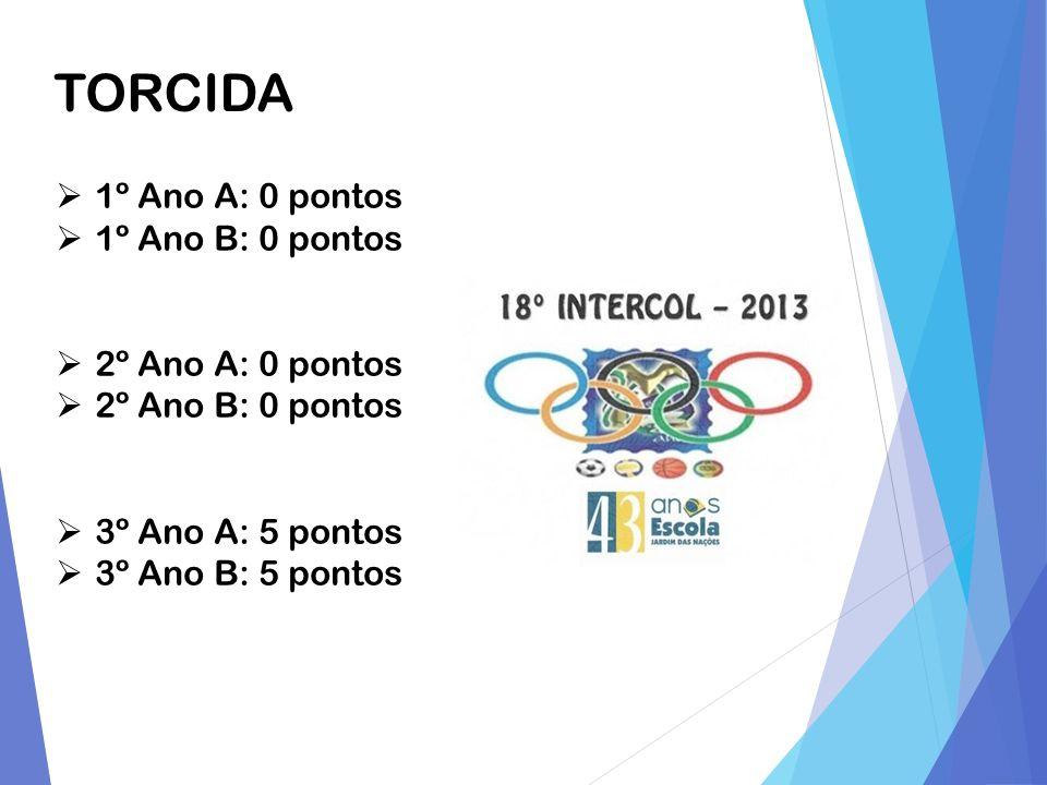TORCIDA 1º Ano A: 0 pontos 1º Ano B: 0 pontos 2º Ano A: 0 pontos