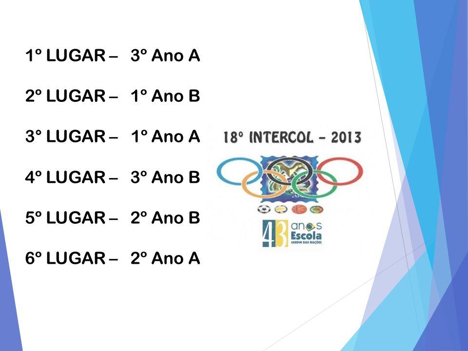 1º LUGAR – 3º Ano A 2º LUGAR – 1º Ano B. 3° LUGAR – 1º Ano A. 4º LUGAR – 3º Ano B. 5º LUGAR – 2º Ano B.