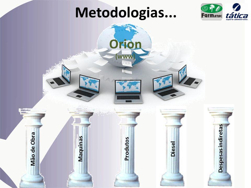 Metodologias... Orion (www) Despesas indiretas Mão de Obra Maquinas