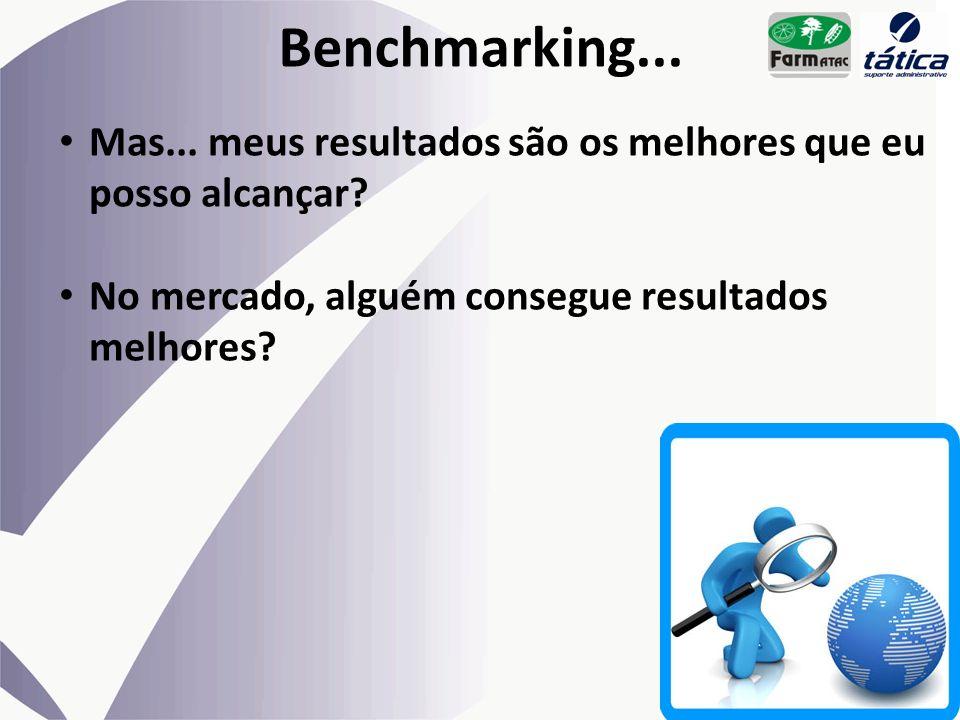 Benchmarking... Mas... meus resultados são os melhores que eu posso alcançar.