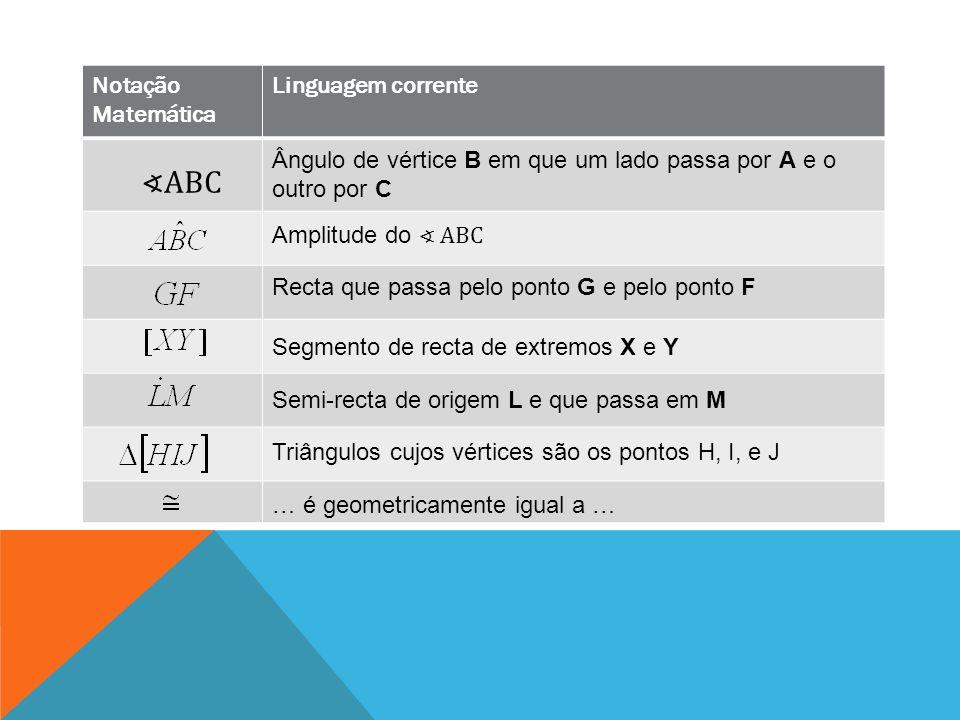 ∢ABC Notação Matemática Linguagem corrente