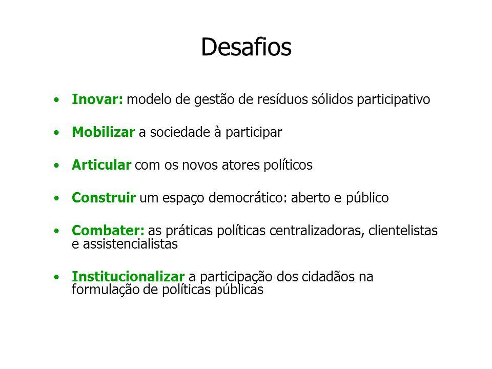 Desafios Inovar: modelo de gestão de resíduos sólidos participativo