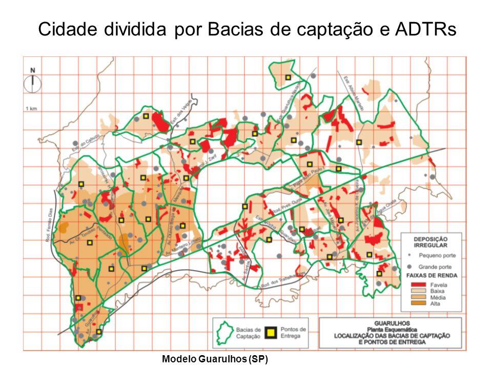 Cidade dividida por Bacias de captação e ADTRs
