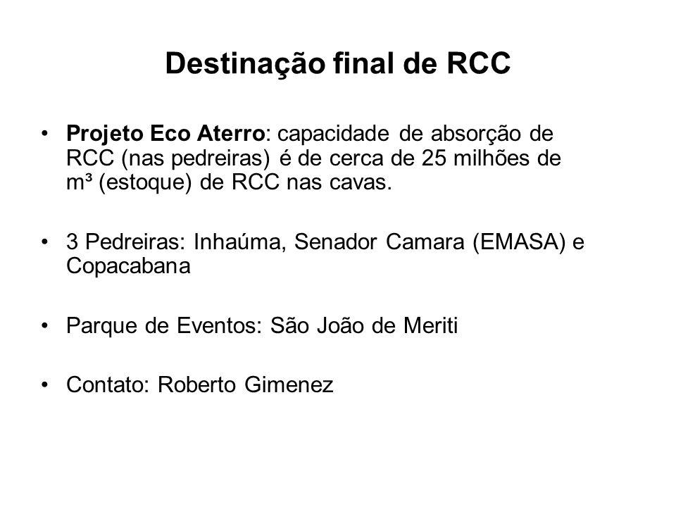 Destinação final de RCC
