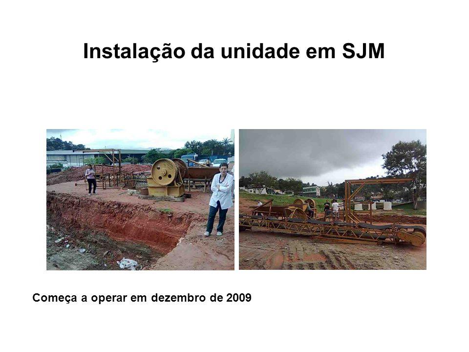Instalação da unidade em SJM