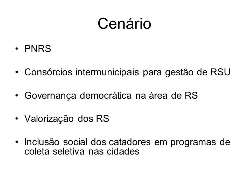 Cenário PNRS Consórcios intermunicipais para gestão de RSU