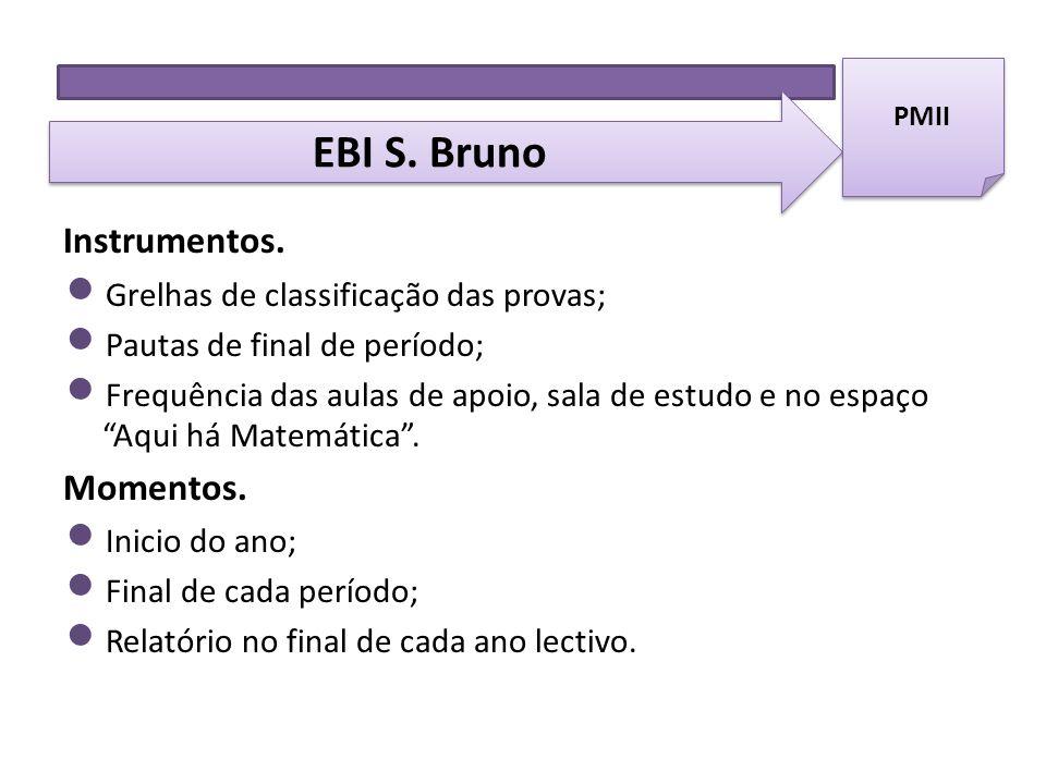 EBI S. Bruno Instrumentos. Momentos.