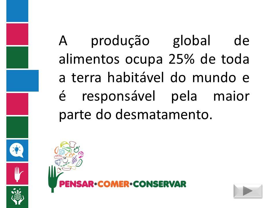A produção global de alimentos ocupa 25% de toda a terra habitável do mundo e é responsável pela maior parte do desmatamento.