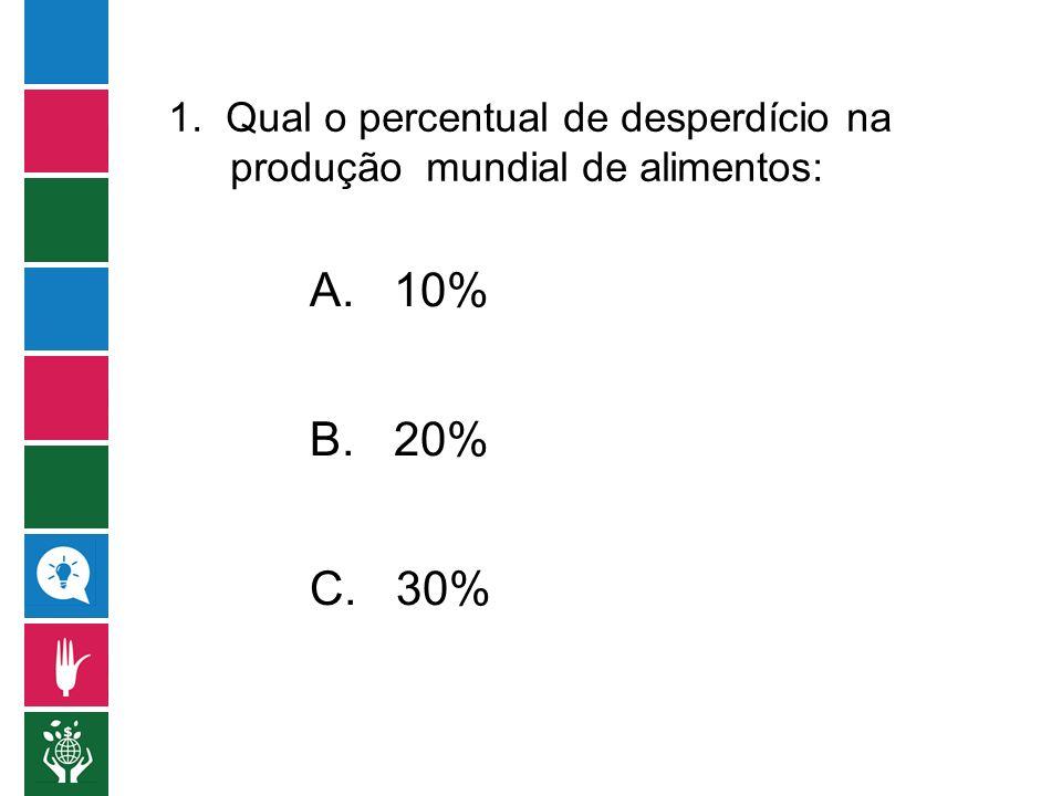 1. Qual o percentual de desperdício na produção mundial de alimentos: