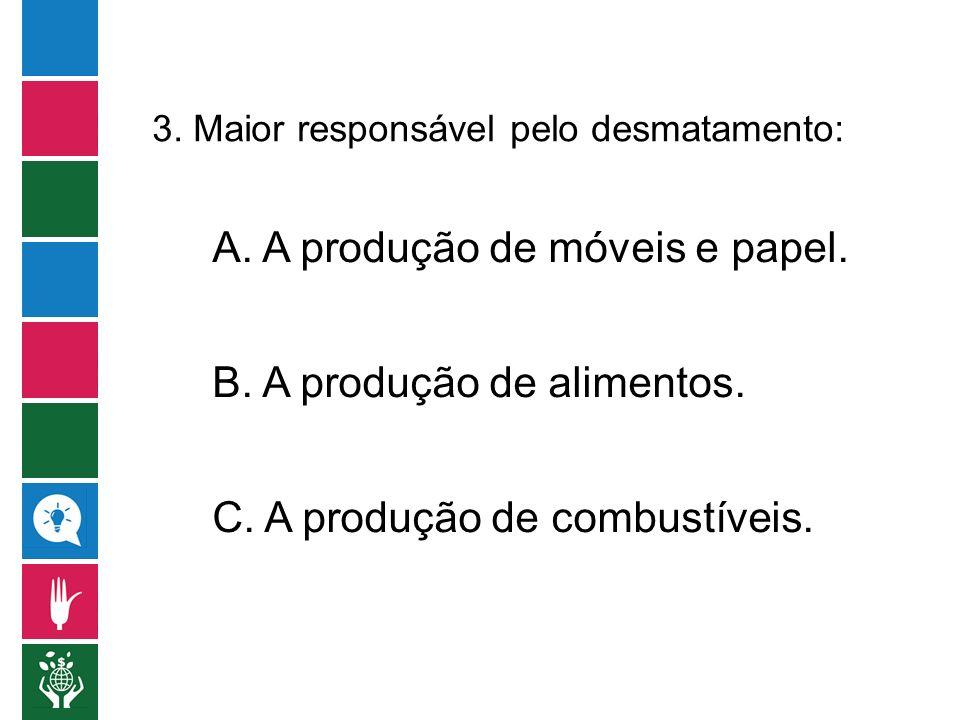 A. A produção de móveis e papel.