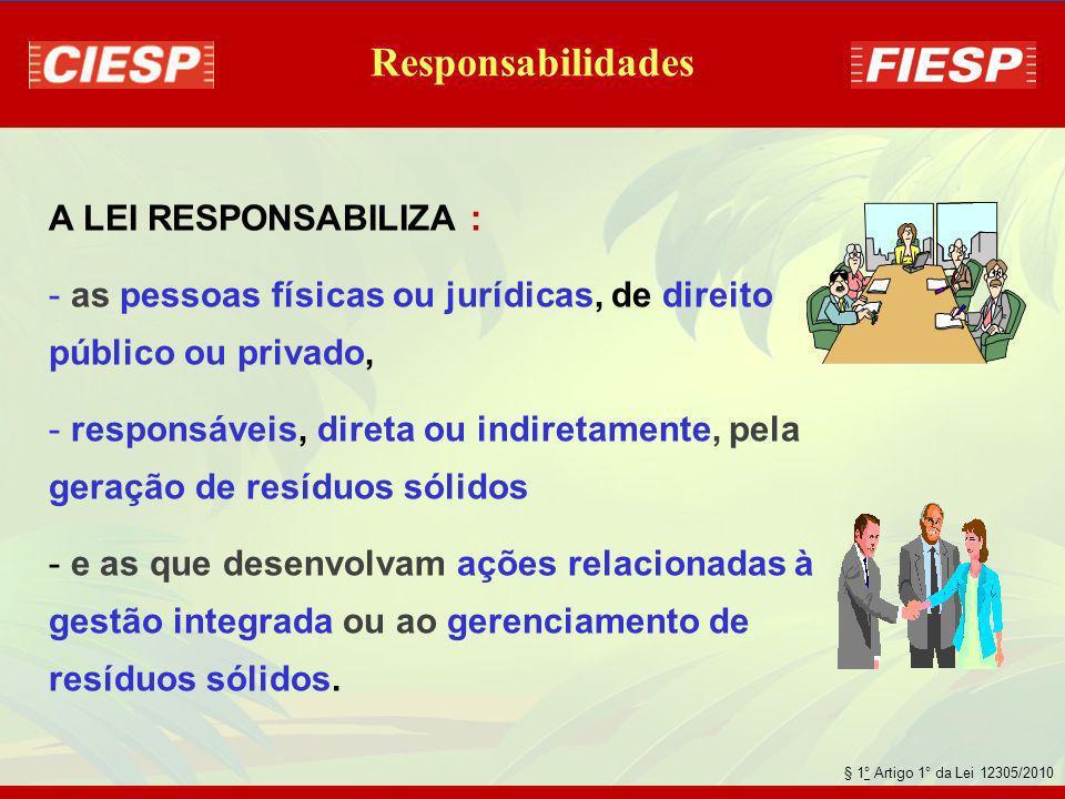 Responsabilidades A LEI RESPONSABILIZA :