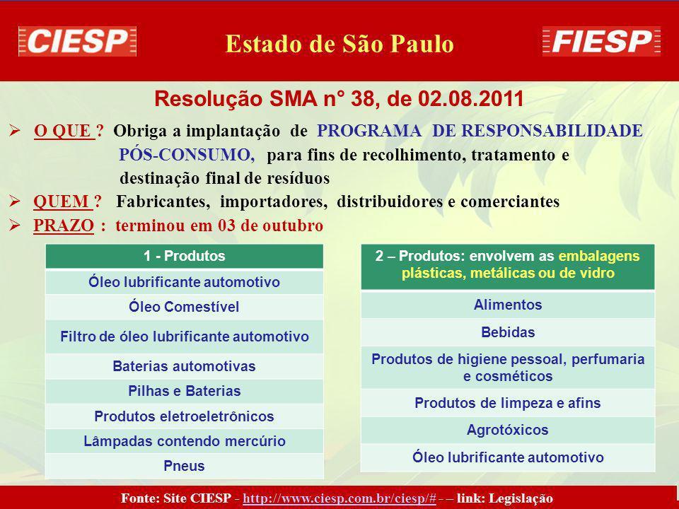 Estado de São Paulo Resolução SMA n° 38, de 02.08.2011
