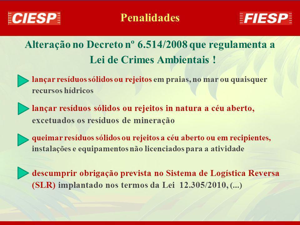 Penalidades Alteração no Decreto nº 6.514/2008 que regulamenta a