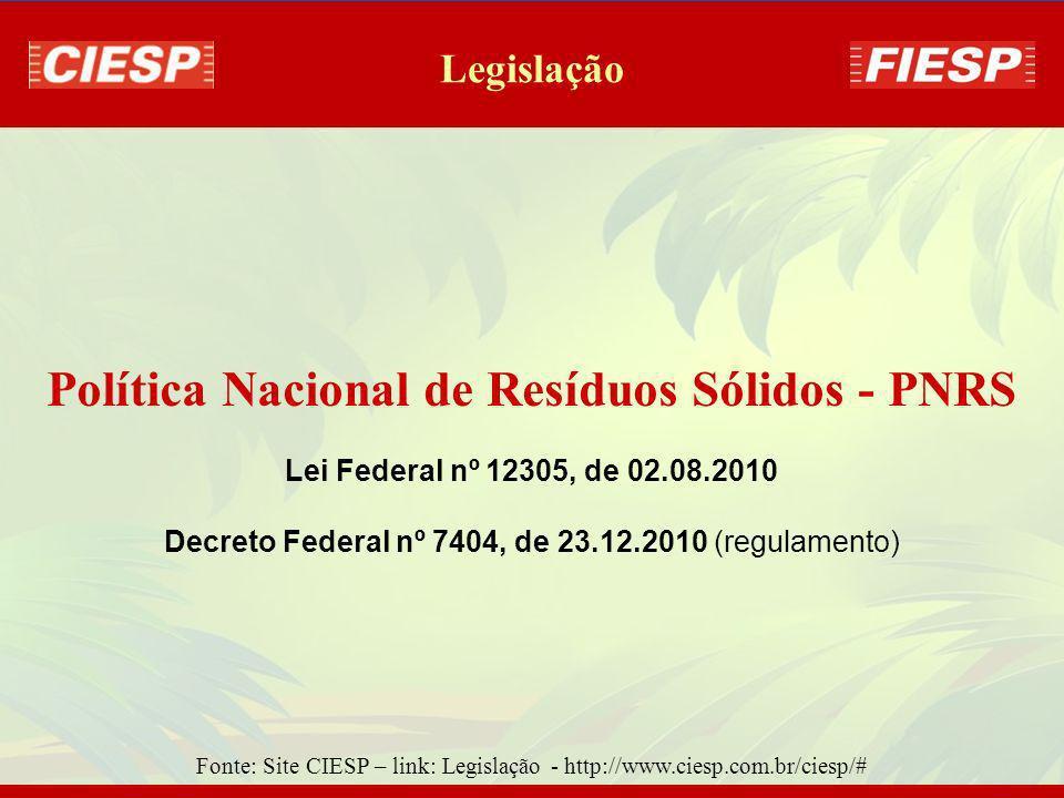Fonte: Site CIESP – link: Legislação - http://www.ciesp.com.br/ciesp/#