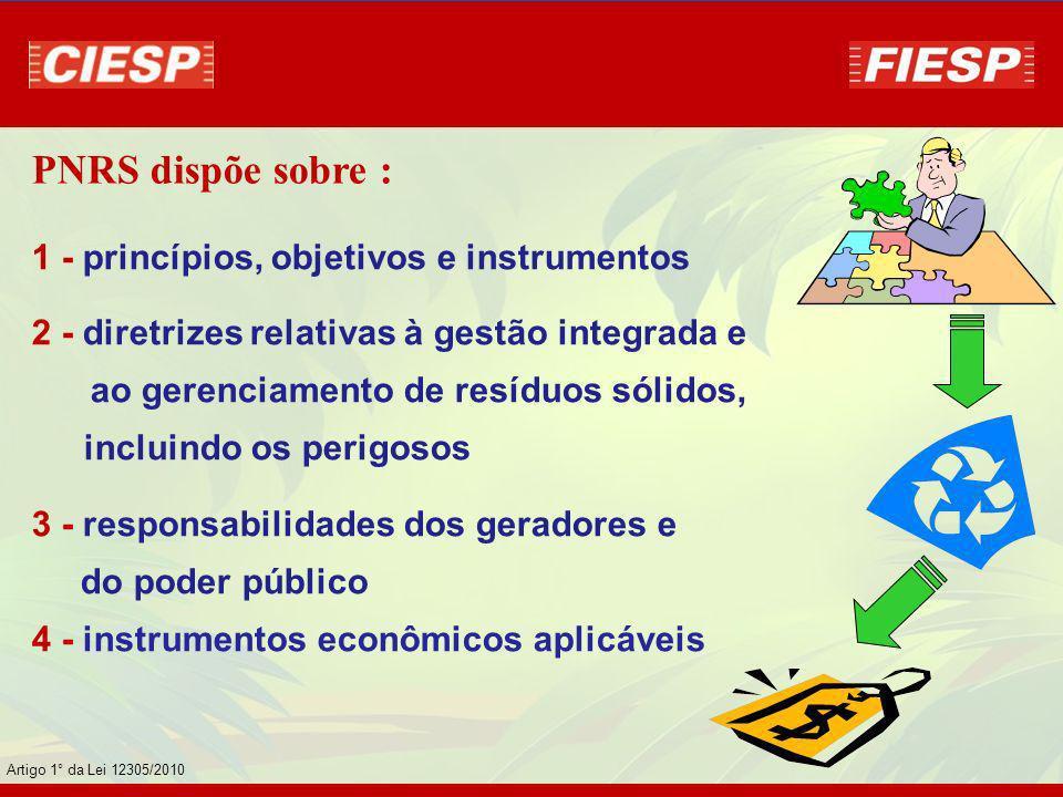PNRS dispõe sobre : 1 - princípios, objetivos e instrumentos