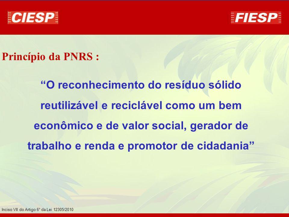 Princípio da PNRS :
