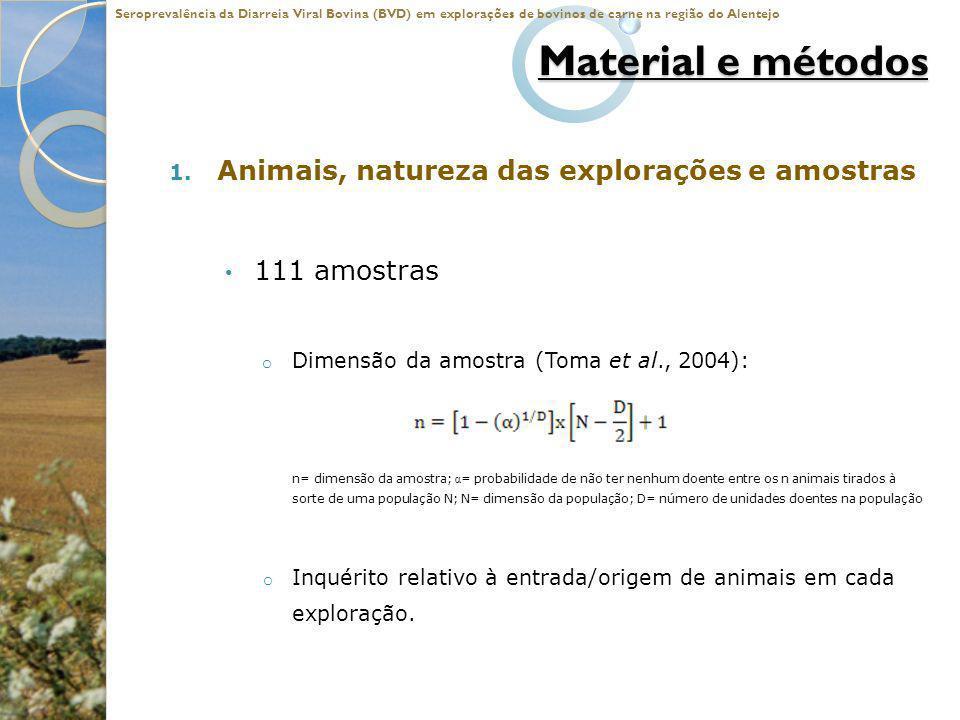 Material e métodos Animais, natureza das explorações e amostras