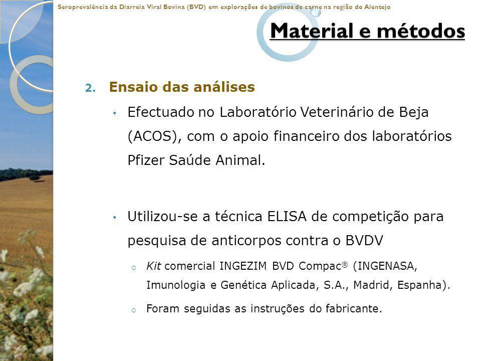 Material e métodos Ensaio das análises