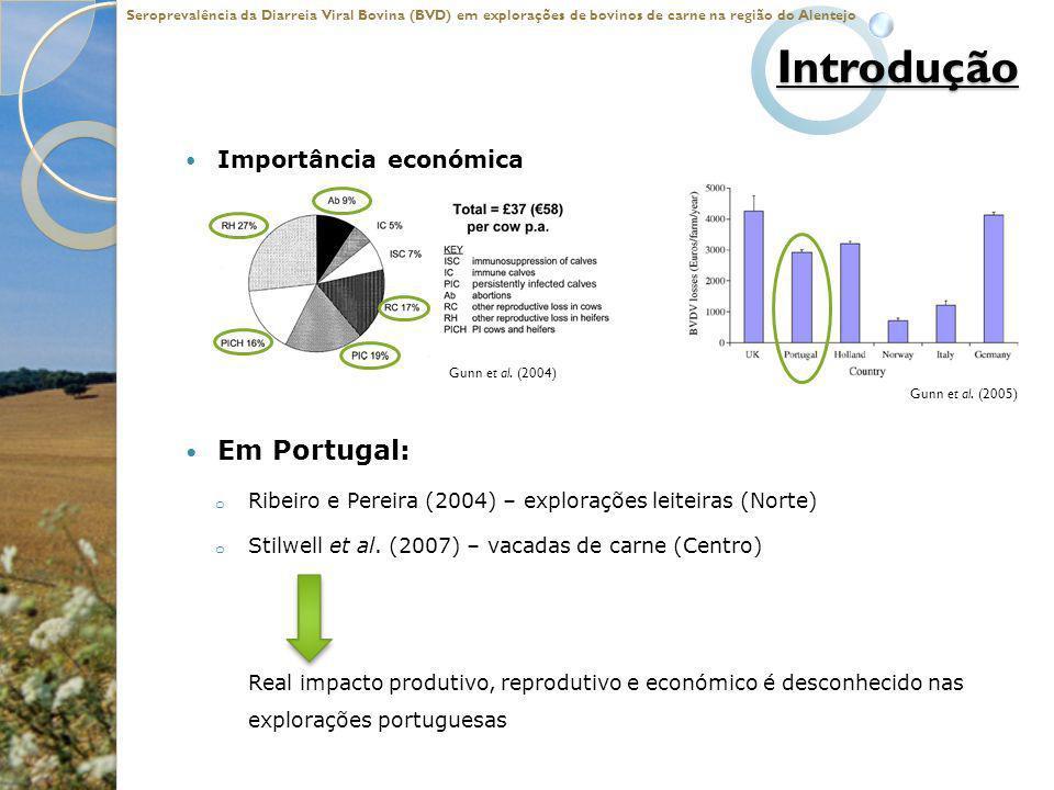 Introdução Em Portugal: Importância económica