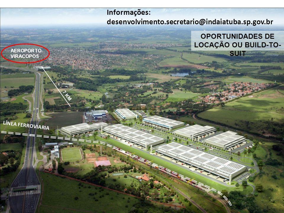 OPORTUNIDADES DE LOCAÇÃO OU BUILD-TO-SUIT