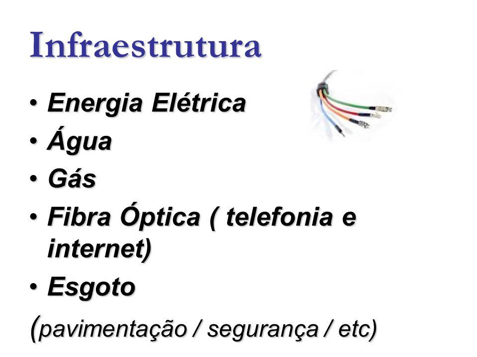 Infraestrutura (pavimentação / segurança / etc) Energia Elétrica Água