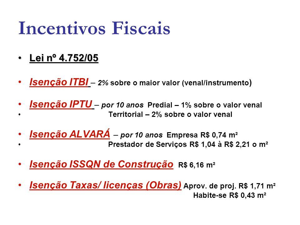 Incentivos Fiscais Lei nº 4.752/05
