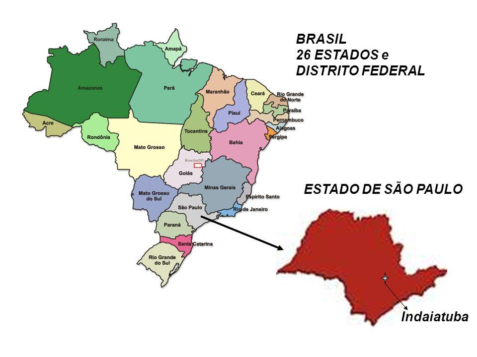 BRASIL 26 ESTADOS e DISTRITO FEDERAL ESTADO DE SÃO PAULO Indaiatuba