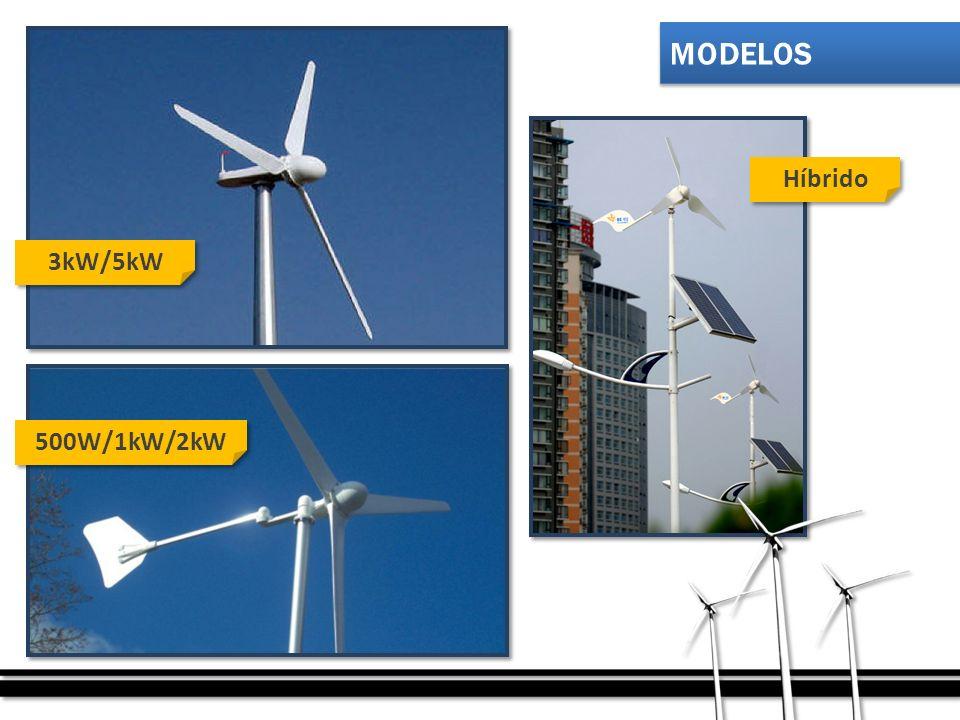 MODELOS Híbrido 3kW/5kW 500W/1kW/2kW