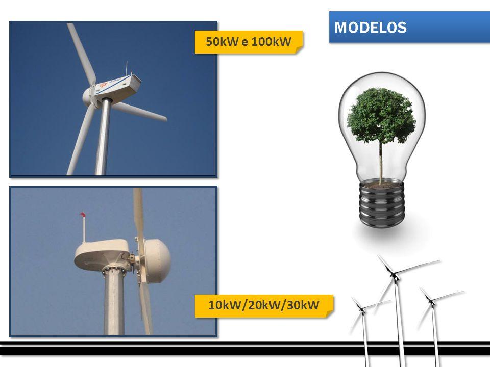MODELOS 50kW e 100kW 10kW/20kW/30kW