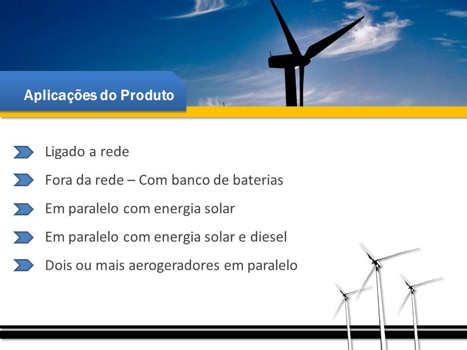 Aplicações do Produto Ligado a rede. Fora da rede – Com banco de baterias. Em paralelo com energia solar.