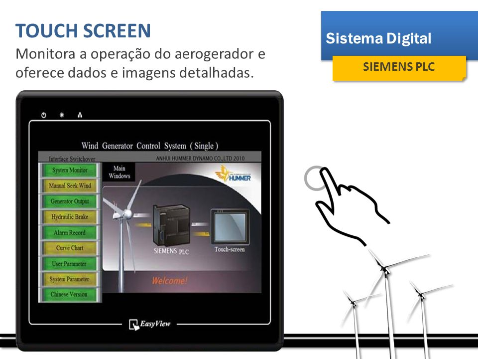 TOUCH SCREEN Sistema Digital
