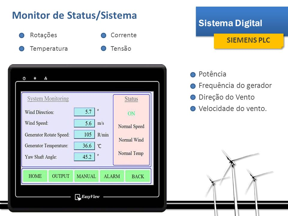 Monitor de Status/Sistema