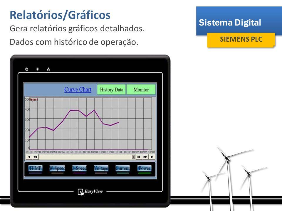 Relatórios/Gráficos Sistema Digital