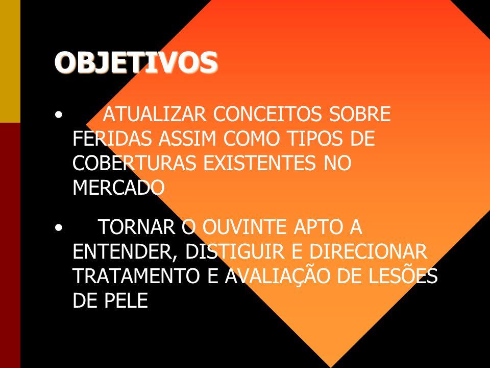 OBJETIVOS ATUALIZAR CONCEITOS SOBRE FERIDAS ASSIM COMO TIPOS DE COBERTURAS EXISTENTES NO MERCADO.