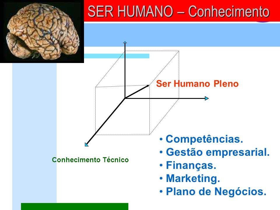 SER HUMANO – Conhecimento