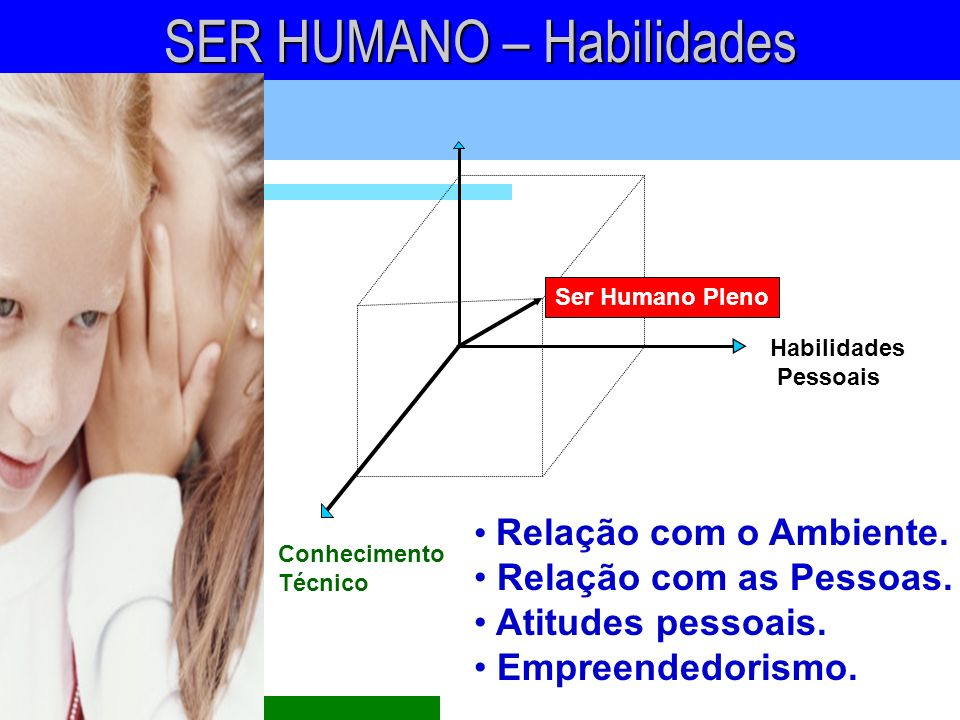 SER HUMANO – Habilidades