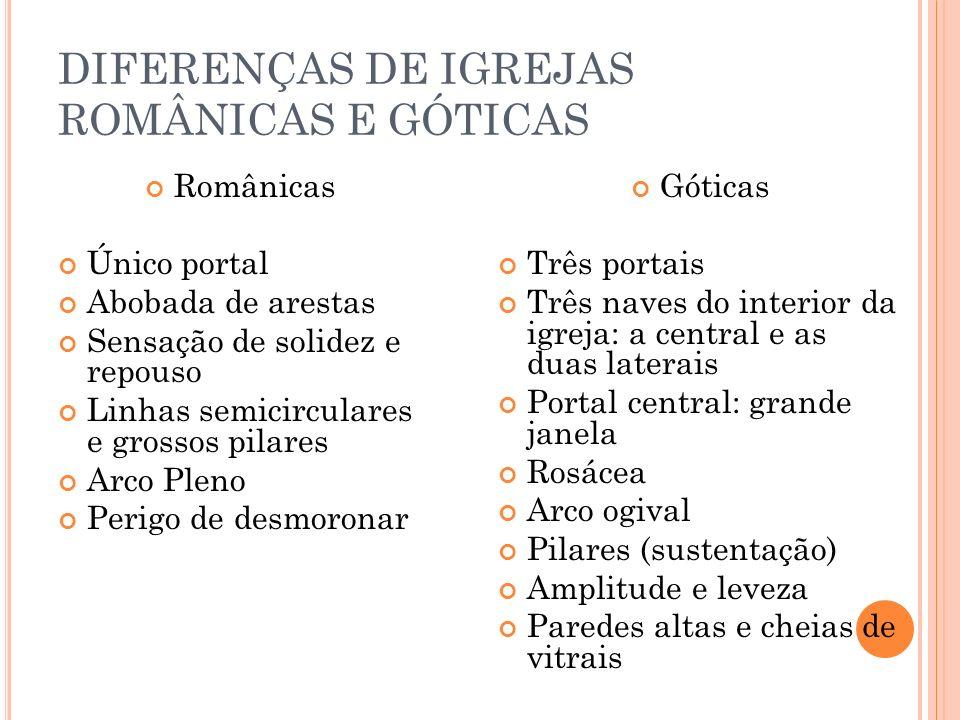 DIFERENÇAS DE IGREJAS ROMÂNICAS E GÓTICAS