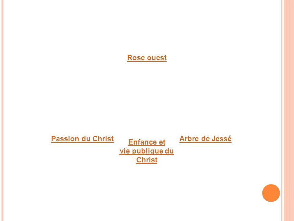 Enfance et vie publique du Christ