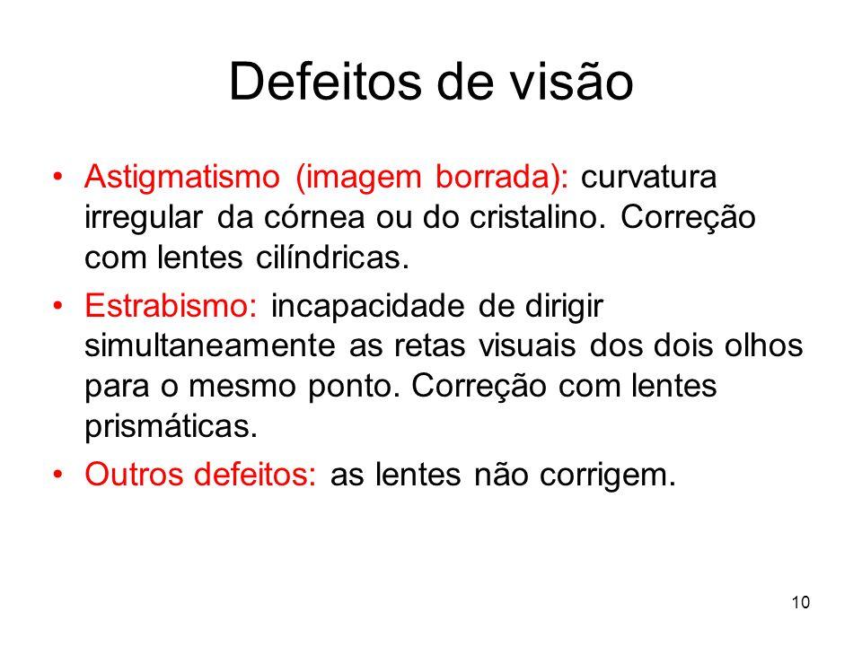 Defeitos de visão Astigmatismo (imagem borrada): curvatura irregular da córnea ou do cristalino. Correção com lentes cilíndricas.