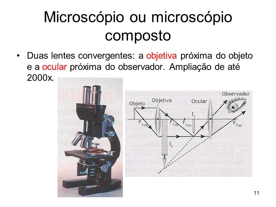 Microscópio ou microscópio composto