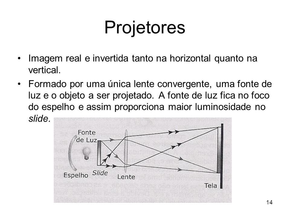 Projetores Imagem real e invertida tanto na horizontal quanto na vertical.