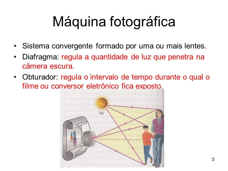 Máquina fotográfica Sistema convergente formado por uma ou mais lentes. Diafragma: regula a quantidade de luz que penetra na câmera escura.