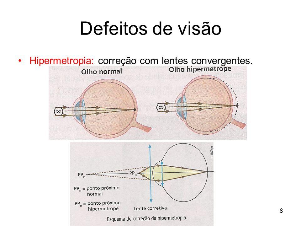 Defeitos de visão Hipermetropia: correção com lentes convergentes.